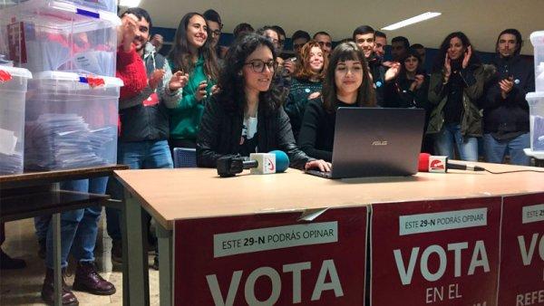7303 votos en el Referéndum UAM: 83% a favor de abolir la monarquía y abrir procesos constituyentes